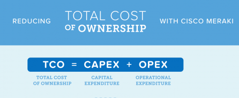 Total Cost Of Ownership >> Infographic Reducing Total Cost Of Ownership Redswan